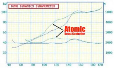 Atomic Single Stage Manueller Boost Controller  Go Fast Bits  High Performance Vehicle Products